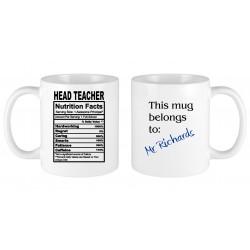 Head Teacher nutritional...